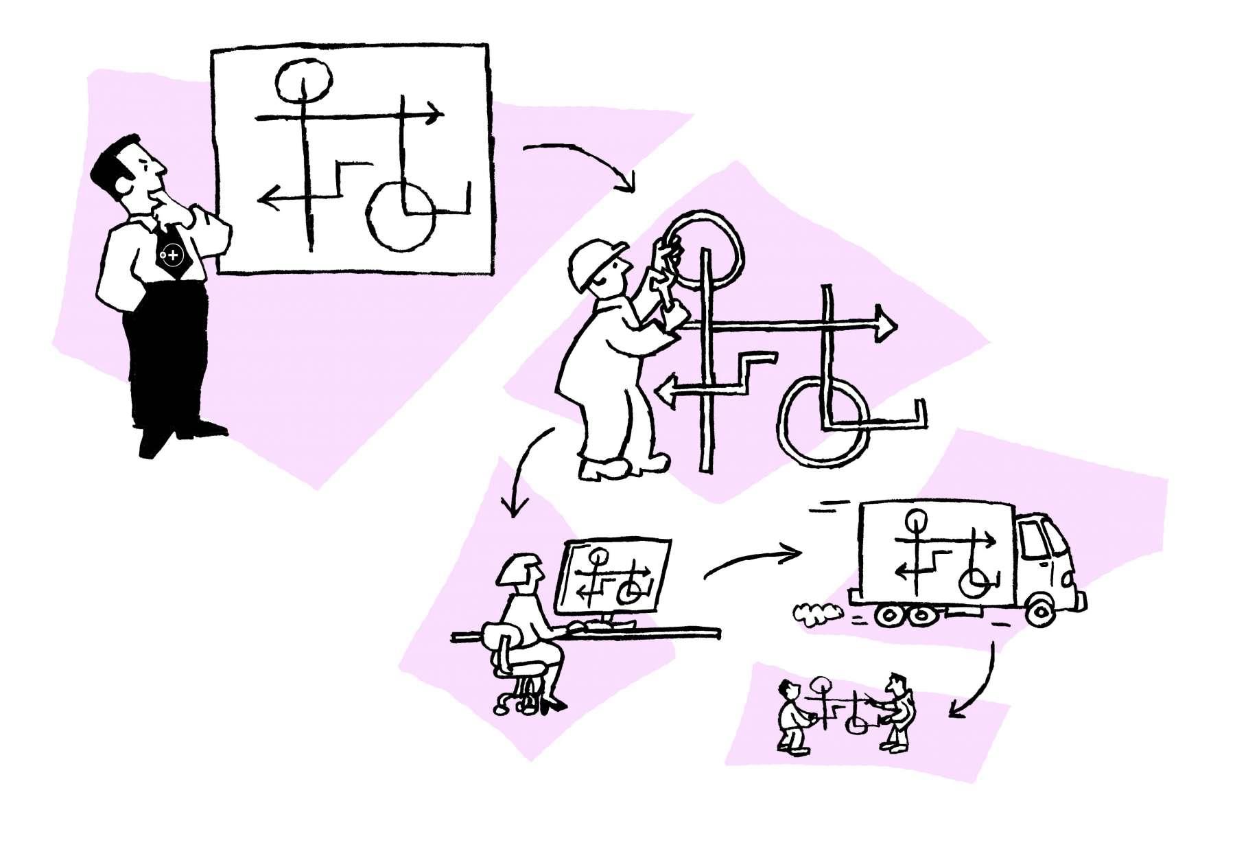 Data Migration - Verspreiding<br>Verschillende mensen op een verschillende plaats in het productieproces hebben dezelfde informatie nodig, waar steeds weer iets anders wordt gedaan. <br>To Increase - Veenendaal